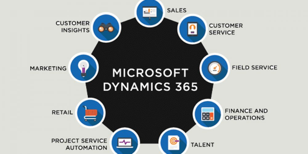 Solutions systèmes it : choisir une solution Microsoft Dynamics