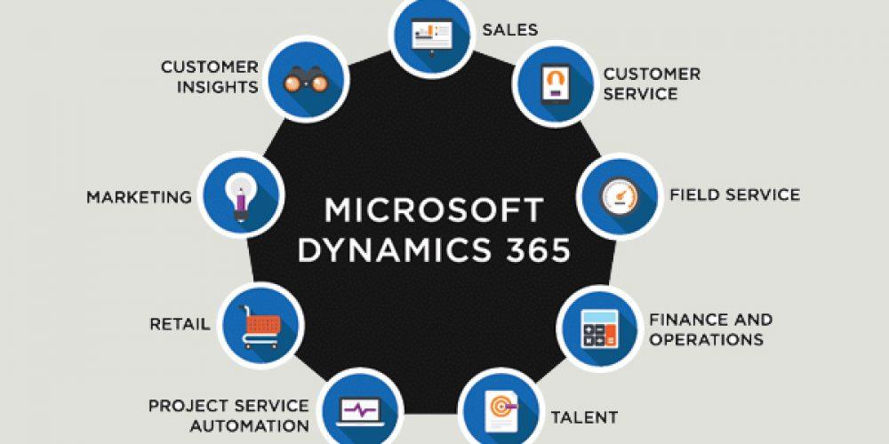 Solutions systèmes it : choisir une solution Microsoft Dynamics